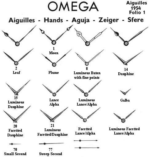 Omega-Hands-Precision-Watches